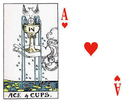 The Ace of Cups and the Ace of Hearts.