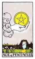 The Pentacles suit of Tarot cards.