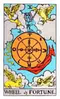 Wheel of Fortune Tarot Card and its meaning